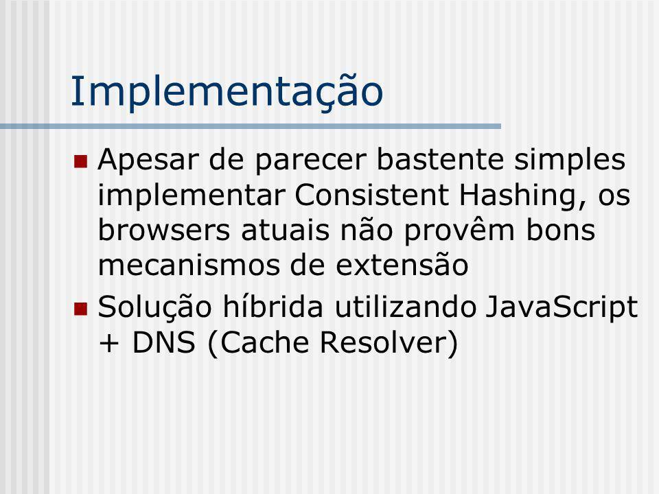 Implementação Apesar de parecer bastente simples implementar Consistent Hashing, os browsers atuais não provêm bons mecanismos de extensão Solução híbrida utilizando JavaScript + DNS (Cache Resolver)