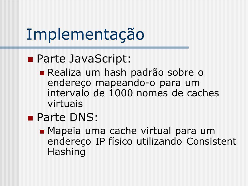 Implementação Parte JavaScript: Realiza um hash padrão sobre o endereço mapeando-o para um intervalo de 1000 nomes de caches virtuais Parte DNS: Mapeia uma cache virtual para um endereço IP físico utilizando Consistent Hashing