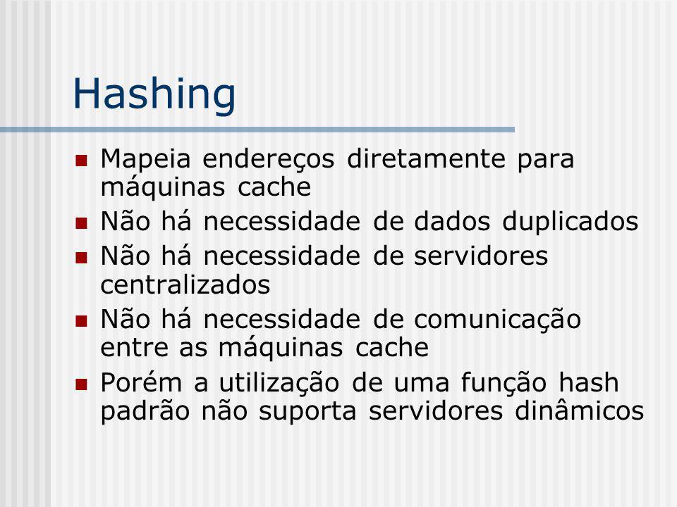 Hashing Mapeia endereços diretamente para máquinas cache Não há necessidade de dados duplicados Não há necessidade de servidores centralizados Não há necessidade de comunicação entre as máquinas cache Porém a utilização de uma função hash padrão não suporta servidores dinâmicos