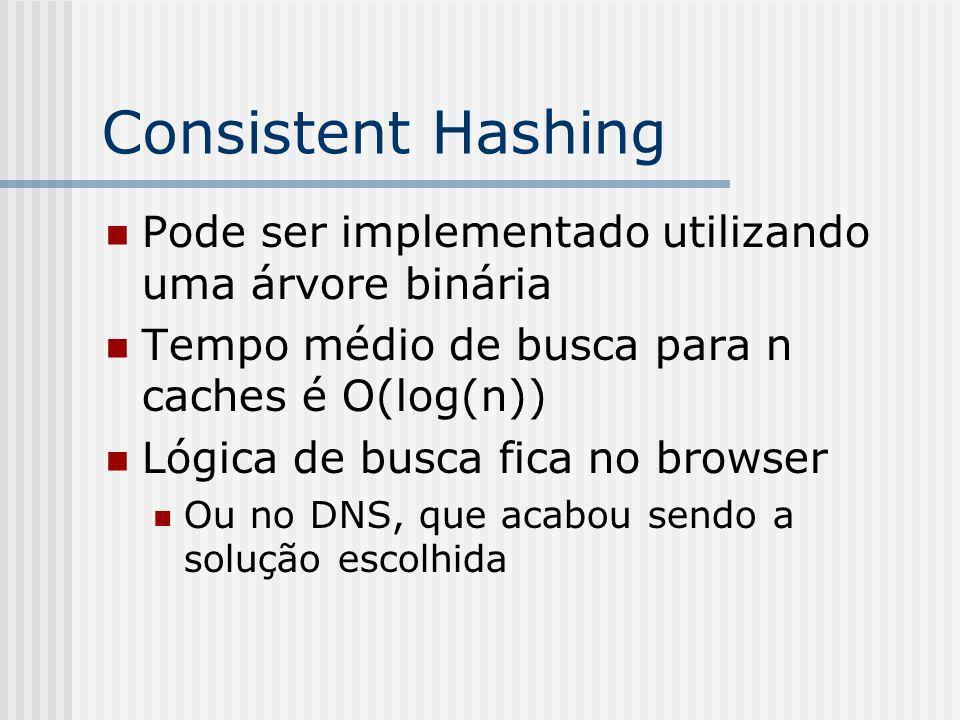 Pode ser implementado utilizando uma árvore binária Tempo médio de busca para n caches é O(log(n)) Lógica de busca fica no browser Ou no DNS, que acabou sendo a solução escolhida