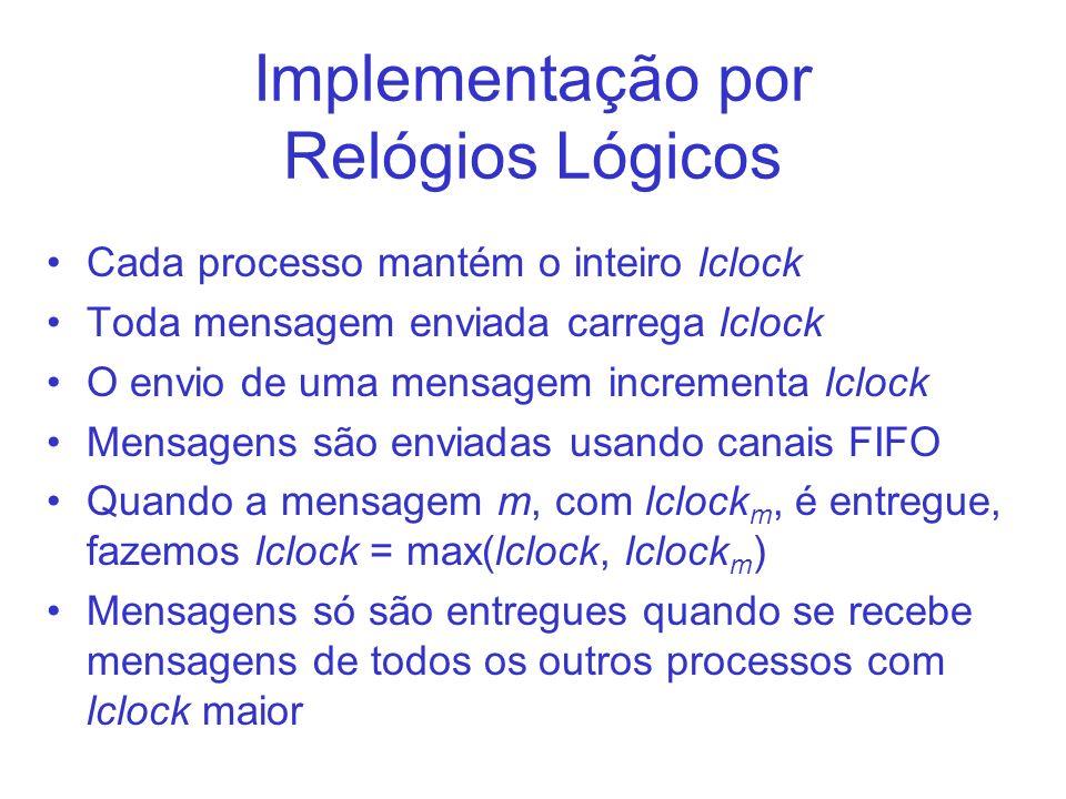 Implementação por Relógios Lógicos Cada processo mantém o inteiro lclock Toda mensagem enviada carrega lclock O envio de uma mensagem incrementa lcloc