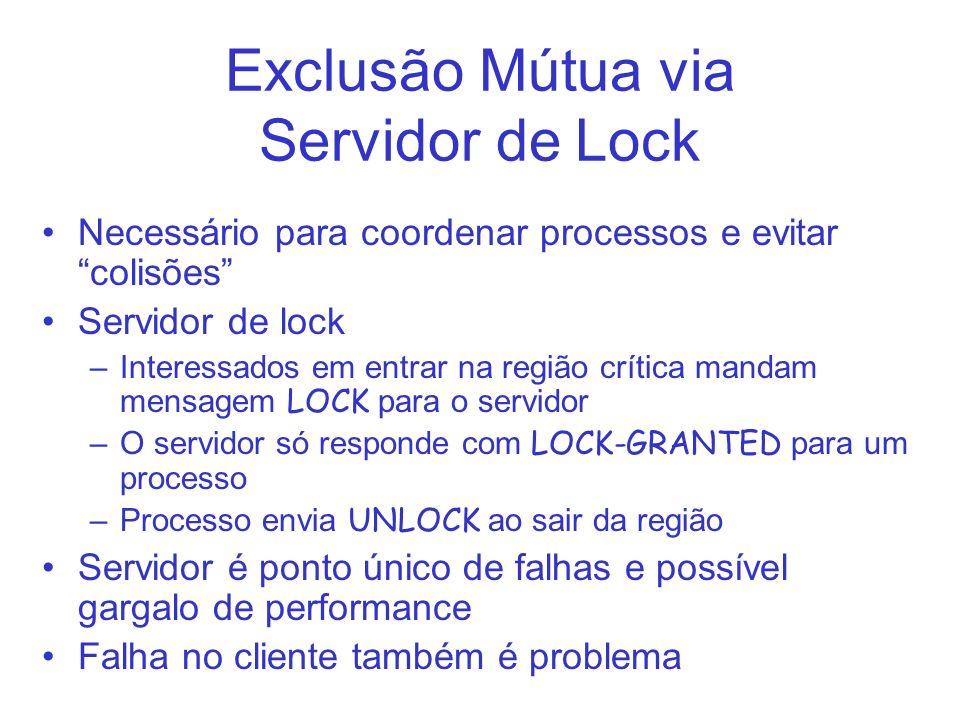 Exclusão Mútua via Servidor de Lock Necessário para coordenar processos e evitar colisões Servidor de lock –Interessados em entrar na região crítica m