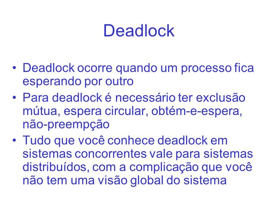 Deadlock Deadlock ocorre quando um processo fica esperando por outro Para deadlock é necessário ter exclusão mútua, espera circular, obtém-e-espera, n