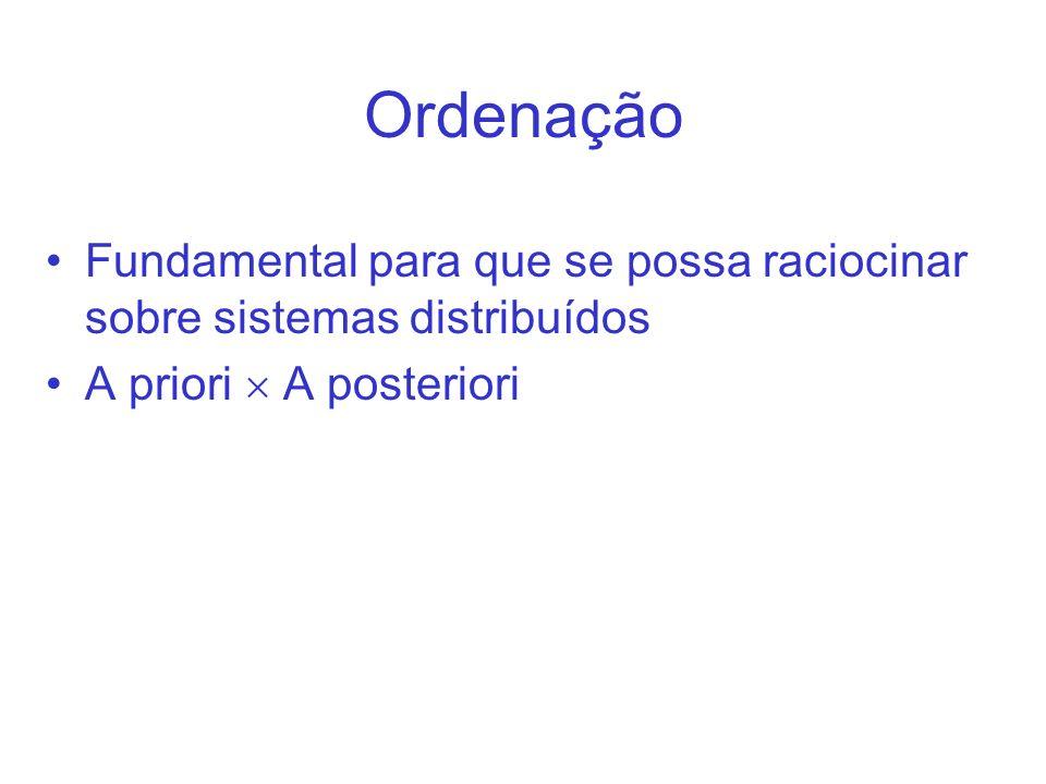 Ordenação Fundamental para que se possa raciocinar sobre sistemas distribuídos A priori A posteriori