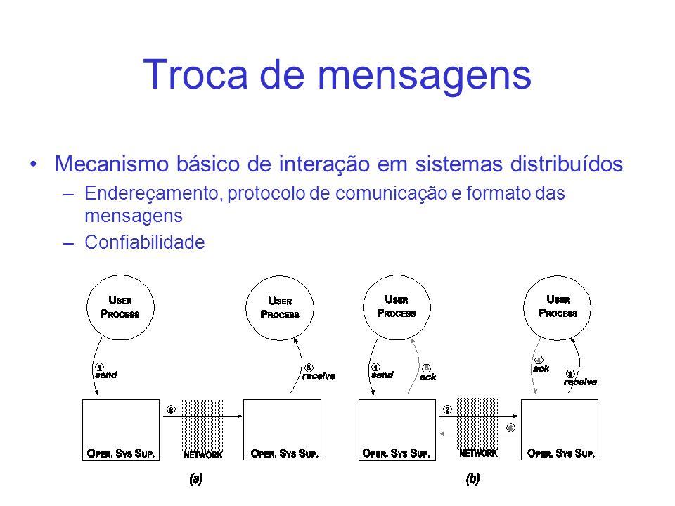 Troca de mensagens Mecanismo básico de interação em sistemas distribuídos –Endereçamento, protocolo de comunicação e formato das mensagens –Confiabilidade