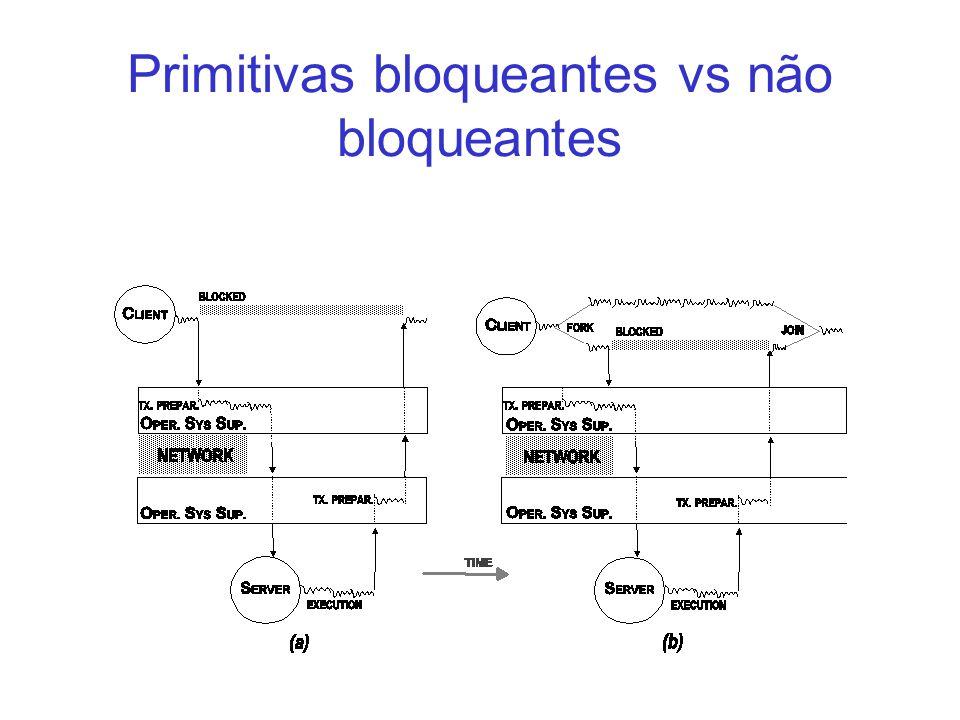 Primitivas bloqueantes vs não bloqueantes