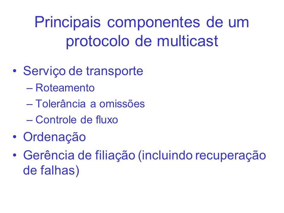 Principais componentes de um protocolo de multicast Serviço de transporte –Roteamento –Tolerância a omissões –Controle de fluxo Ordenação Gerência de filiação (incluindo recuperação de falhas)