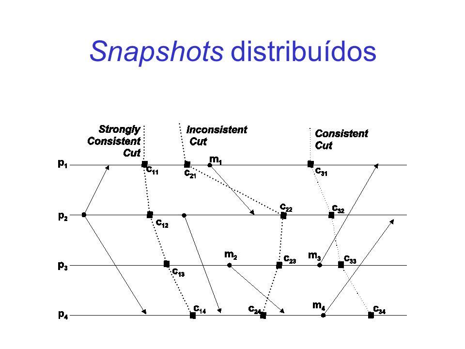 Medindo tempo em sistemas distribuídos Como medir durações distribuídas.