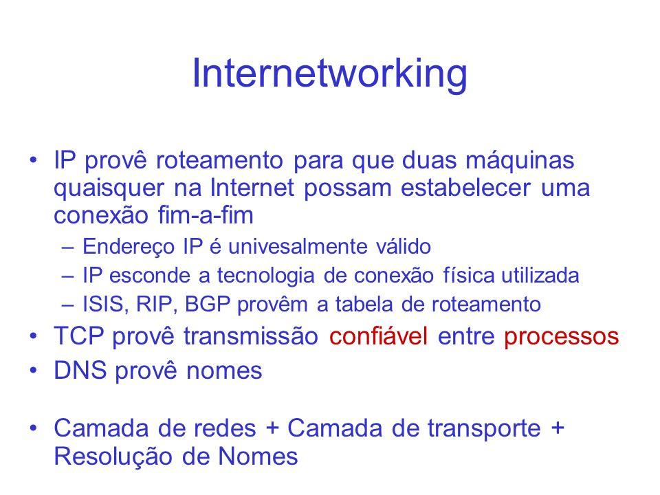 Internetworking IP provê roteamento para que duas máquinas quaisquer na Internet possam estabelecer uma conexão fim-a-fim –Endereço IP é univesalmente válido –IP esconde a tecnologia de conexão física utilizada –ISIS, RIP, BGP provêm a tabela de roteamento TCP provê transmissão confiável entre processos DNS provê nomes Camada de redes + Camada de transporte + Resolução de Nomes