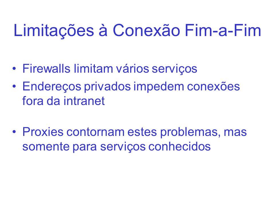 Limitações à Conexão Fim-a-Fim Firewalls limitam vários serviços Endereços privados impedem conexões fora da intranet Proxies contornam estes problemas, mas somente para serviços conhecidos