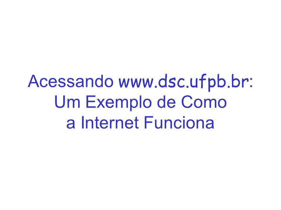 Acessando www.dsc.ufpb.br : Um Exemplo de Como a Internet Funciona