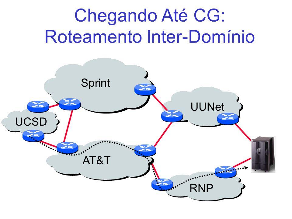 AT&T Chegando Até CG: Roteamento Inter-Domínio Sprint UUNet RNP UCSD