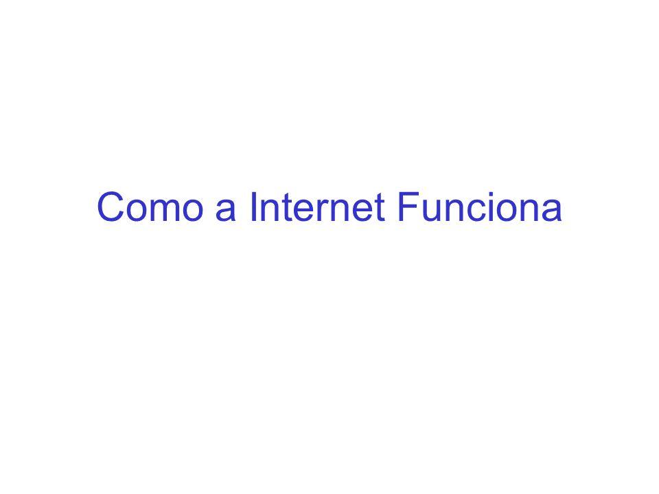 Como a Internet Funciona