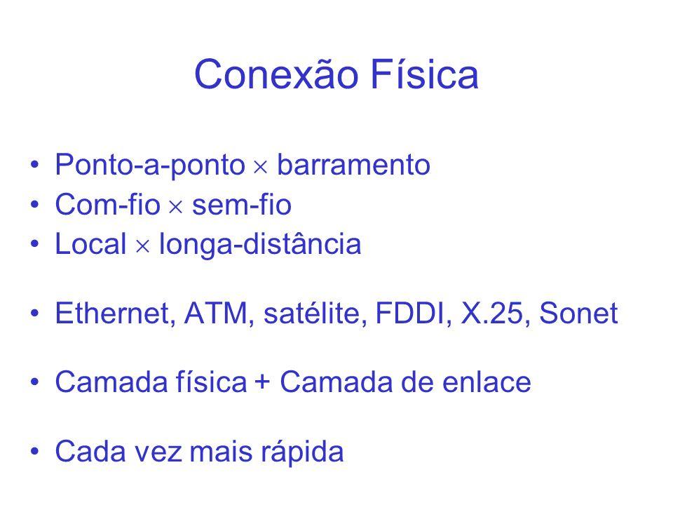 Conexão Física Ponto-a-ponto barramento Com-fio sem-fio Local longa-distância Ethernet, ATM, satélite, FDDI, X.25, Sonet Camada física + Camada de enl