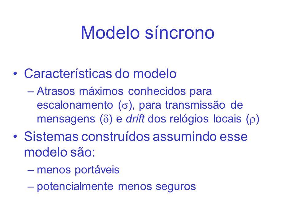 Modelo síncrono Características do modelo –Atrasos máximos conhecidos para escalonamento ( ), para transmissão de mensagens ( ) e drift dos relógios locais ( ) Sistemas construídos assumindo esse modelo são: –menos portáveis –potencialmente menos seguros