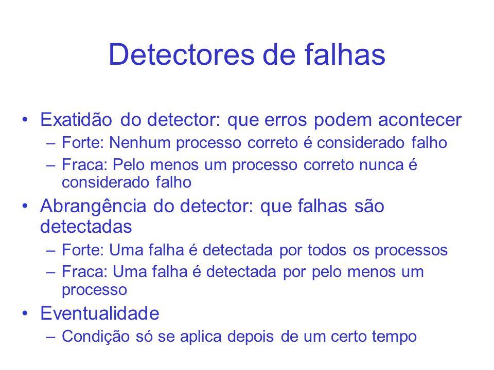 Detectores de falhas Exatidão do detector: que erros podem acontecer –Forte: Nenhum processo correto é considerado falho –Fraca: Pelo menos um processo correto nunca é considerado falho Abrangência do detector: que falhas são detectadas –Forte: Uma falha é detectada por todos os processos –Fraca: Uma falha é detectada por pelo menos um processo Eventualidade –Condição só se aplica depois de um certo tempo