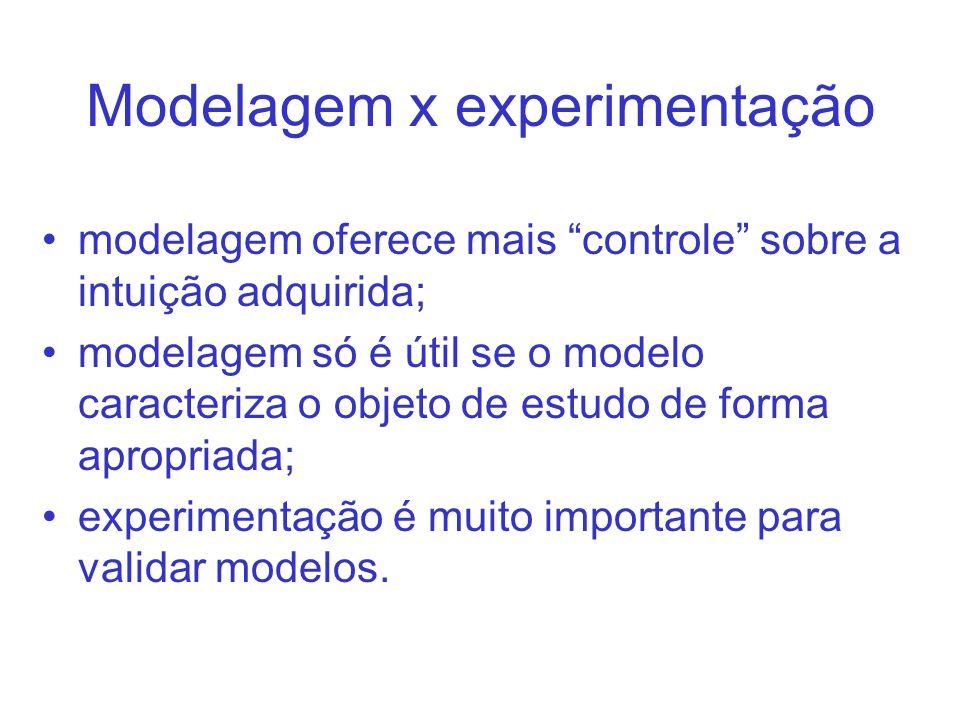 Modelagem x experimentação modelagem oferece mais controle sobre a intuição adquirida; modelagem só é útil se o modelo caracteriza o objeto de estudo de forma apropriada; experimentação é muito importante para validar modelos.