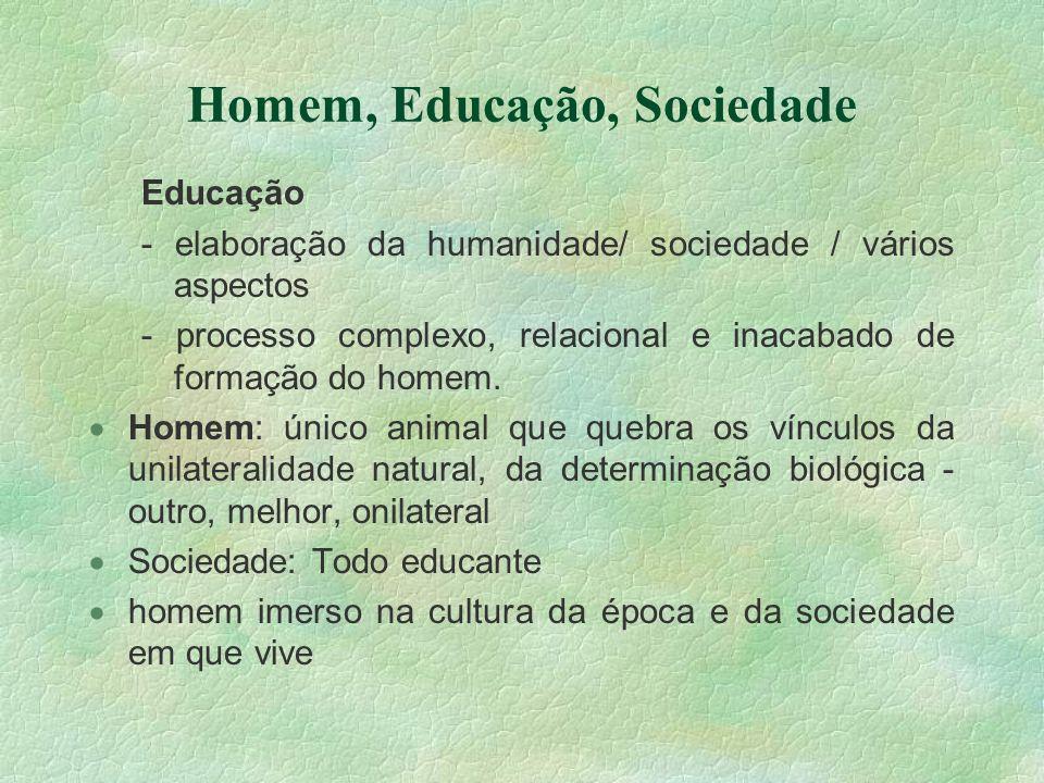 Homem, Educação, Sociedade Educação - elaboração da humanidade/ sociedade / vários aspectos - processo complexo, relacional e inacabado de formação do