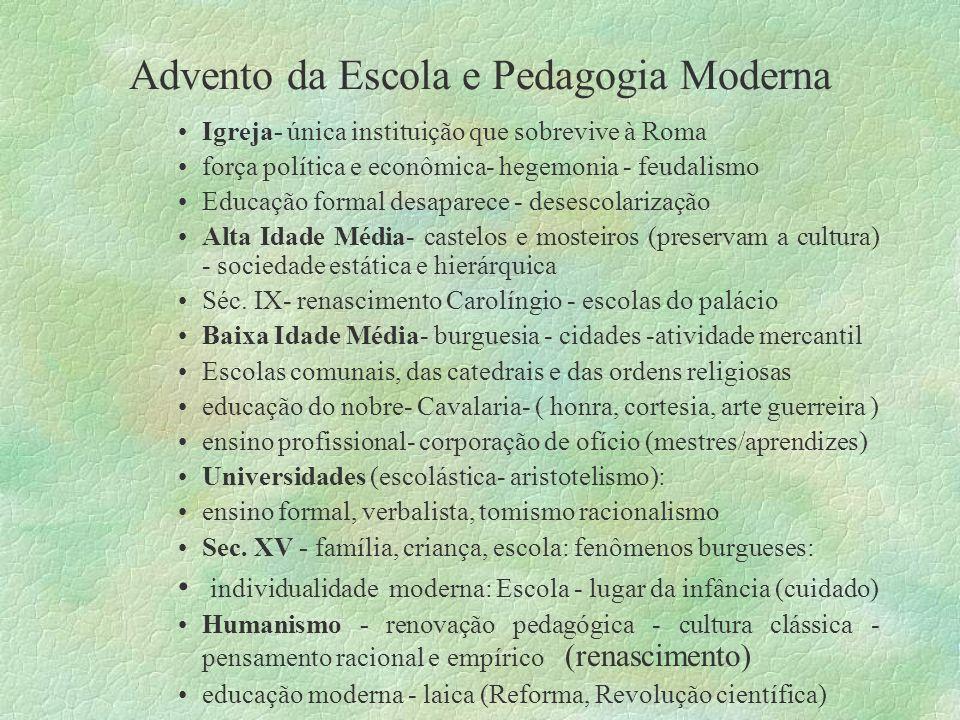 Advento da Escola e Pedagogia Moderna Igreja- única instituição que sobrevive à Roma força política e econômica- hegemonia - feudalismo Educação forma