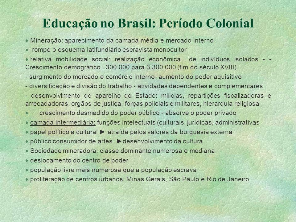 Educação no Brasil: Período Colonial Mineração: aparecimento da camada média e mercado interno rompe o esquema latifundiário escravista monocultor rel