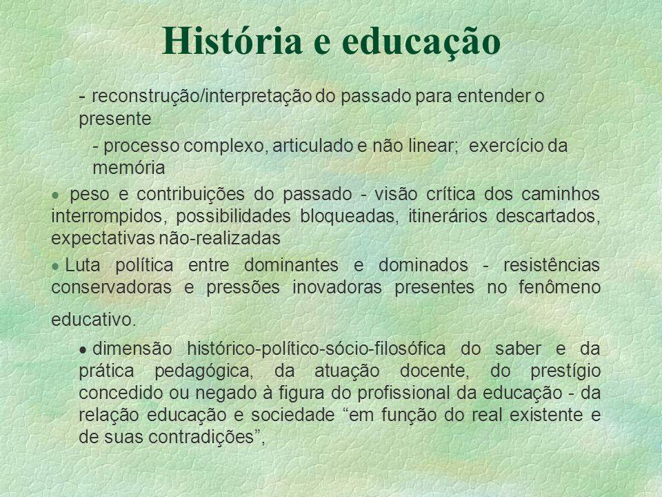História e educação - reconstrução/interpretação do passado para entender o presente - processo complexo, articulado e não linear; exercício da memóri