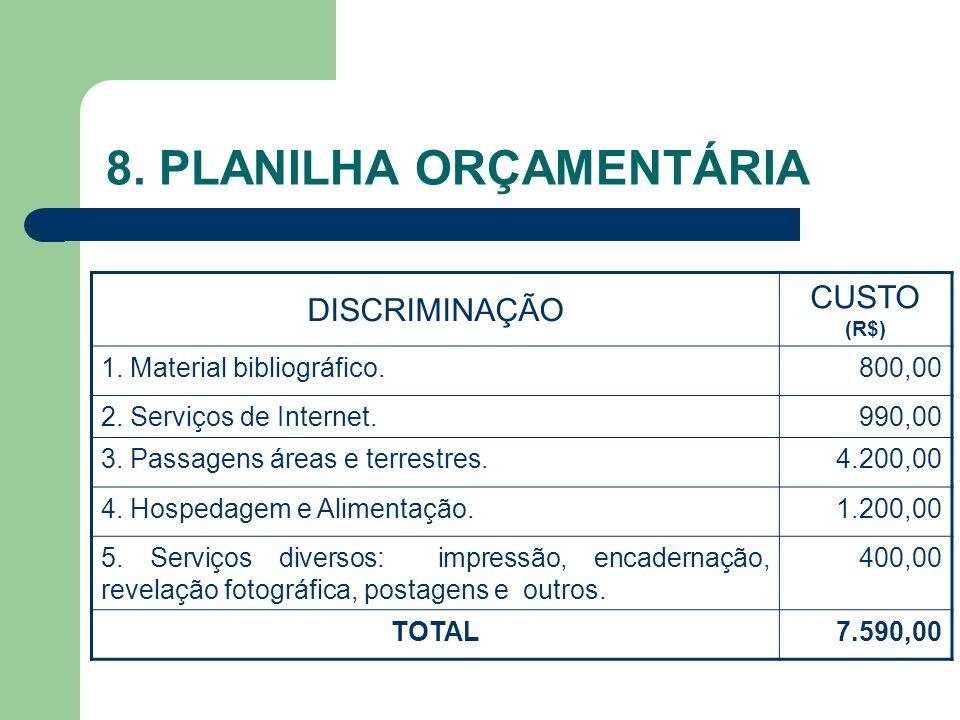 8. PLANILHA ORÇAMENTÁRIA DISCRIMINAÇÃO CUSTO (R$) 1. Material bibliográfico.800,00 2. Serviços de Internet.990,00 3. Passagens áreas e terrestres.4.20
