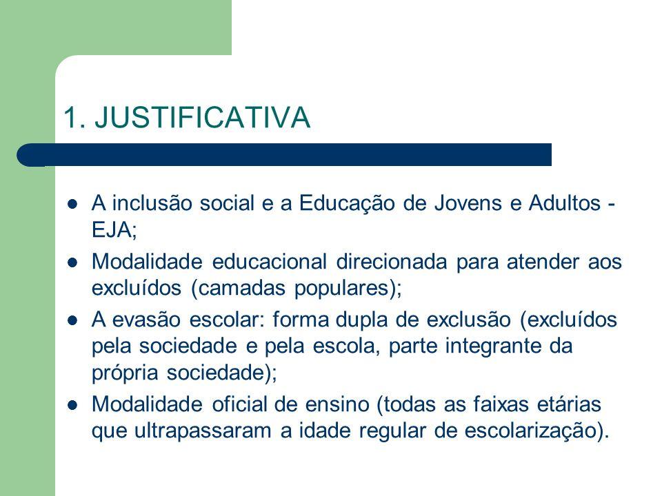 1. JUSTIFICATIVA A inclusão social e a Educação de Jovens e Adultos - EJA; Modalidade educacional direcionada para atender aos excluídos (camadas popu