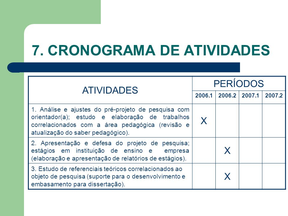 7. CRONOGRAMA DE ATIVIDADES ATIVIDADES PERÍODOS 2006.12006.22007.12007.2 1. Análise e ajustes do pré-projeto de pesquisa com orientador(a); estudo e e