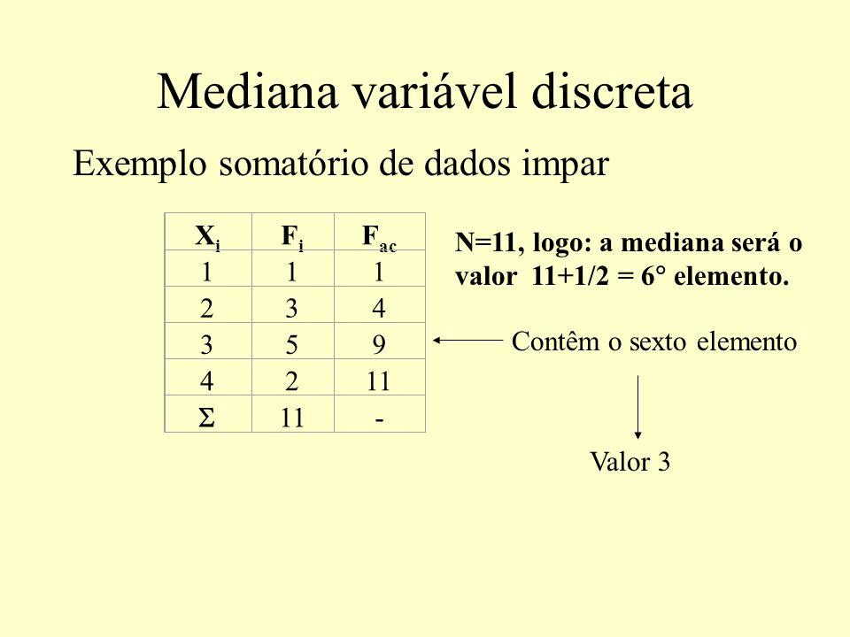 Mediana variável discreta Exemplo somatório de dados impar XiXi FiFi F ac 111 234 359 4211 11- Contêm o sexto elemento N=11, logo: a mediana será o va