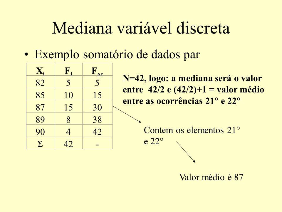 Mediana variável discreta Exemplo somatório de dados par XiXi FiFi F ac 8255 851015 871530 89838 90442 42- N=42, logo: a mediana será o valor entre 42