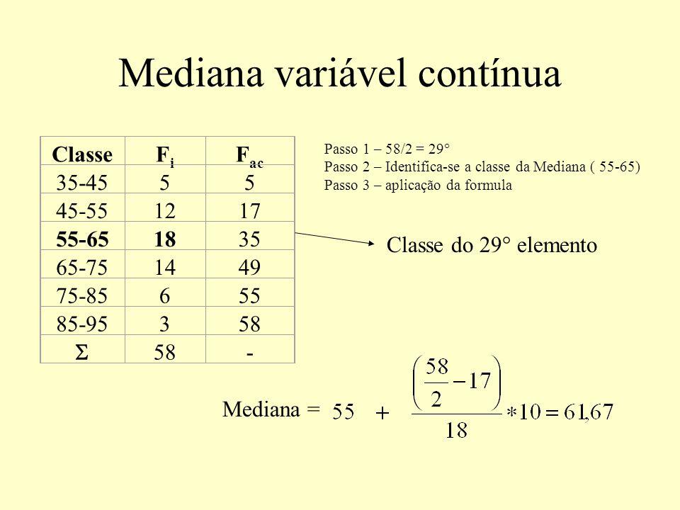 Mediana variável contínua ClasseFiFi F ac 35-4555 45-551217 55-651835 65-751449 75-85655 85-95358 58- Passo 1 – 58/2 = 29 Passo 2 – Identifica-se a cl