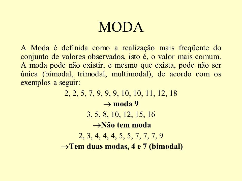 MODA A Moda é definida como a realização mais freqüente do conjunto de valores observados, isto é, o valor mais comum. A moda pode não existir, e mesm