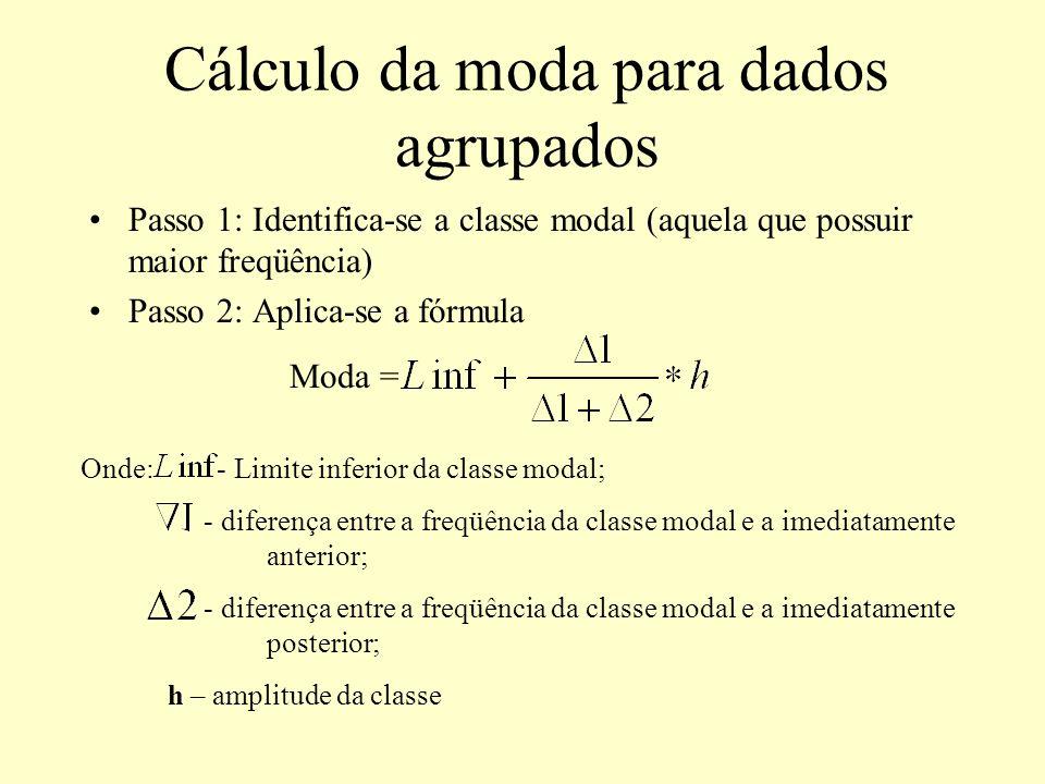 Cálculo da moda para dados agrupados Passo 1: Identifica-se a classe modal (aquela que possuir maior freqüência) Passo 2: Aplica-se a fórmula Moda = O