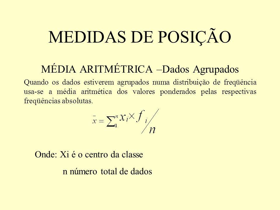 MEDIDAS DE POSIÇÃO MÉDIA ARITMÉTRICA –Dados Agrupados Quando os dados estiverem agrupados numa distribuição de freqüência usa-se a média aritmética do