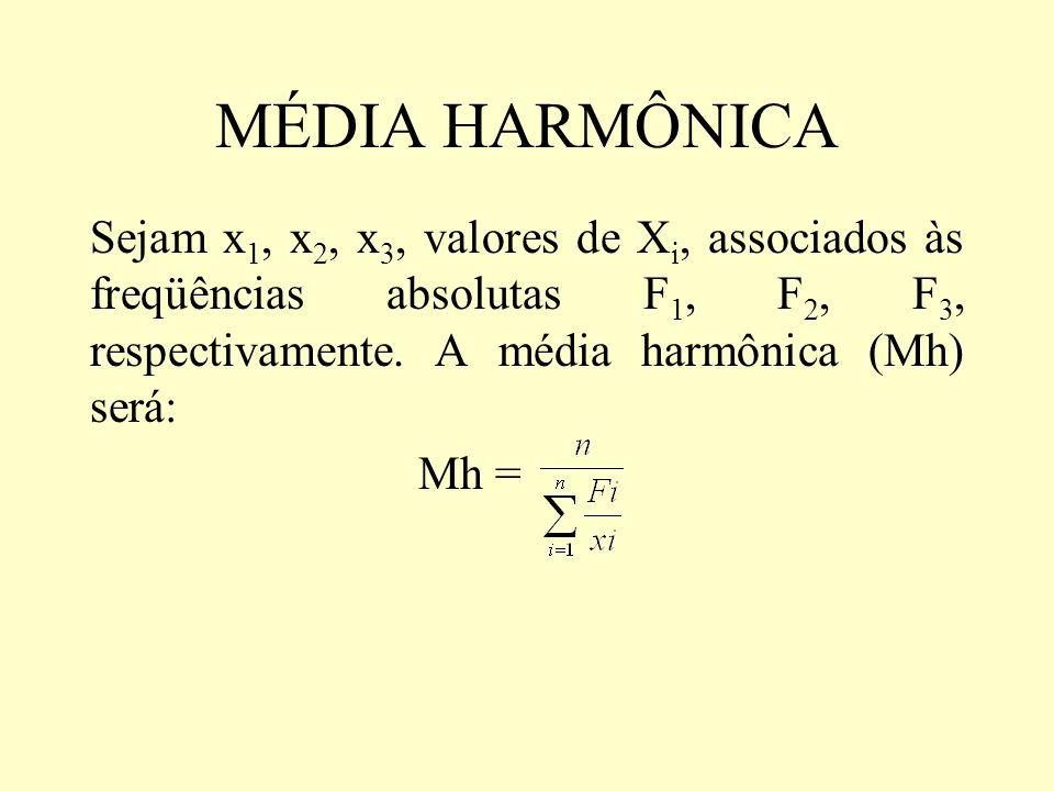 MÉDIA HARMÔNICA Sejam x 1, x 2, x 3, valores de X i, associados às freqüências absolutas F 1, F 2, F 3, respectivamente. A média harmônica (Mh) será: