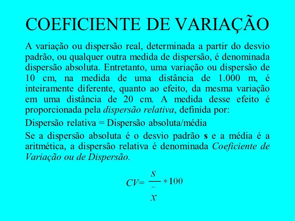 COEFICIENTE DE VARIAÇÃO A variação ou dispersão real, determinada a partir do desvio padrão, ou qualquer outra medida de dispersão, é denominada dispe