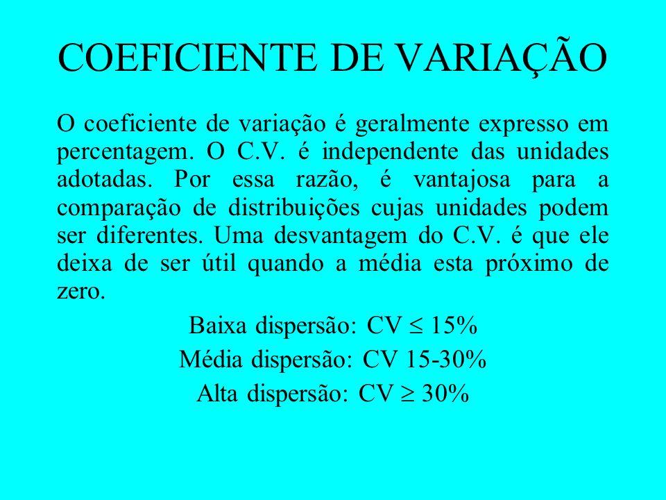 COEFICIENTE DE VARIAÇÃO O coeficiente de variação é geralmente expresso em percentagem. O C.V. é independente das unidades adotadas. Por essa razão, é