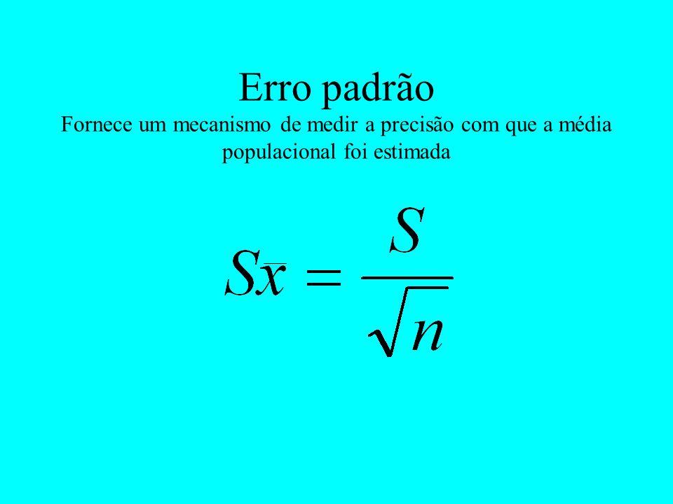 Erro padrão Fornece um mecanismo de medir a precisão com que a média populacional foi estimada