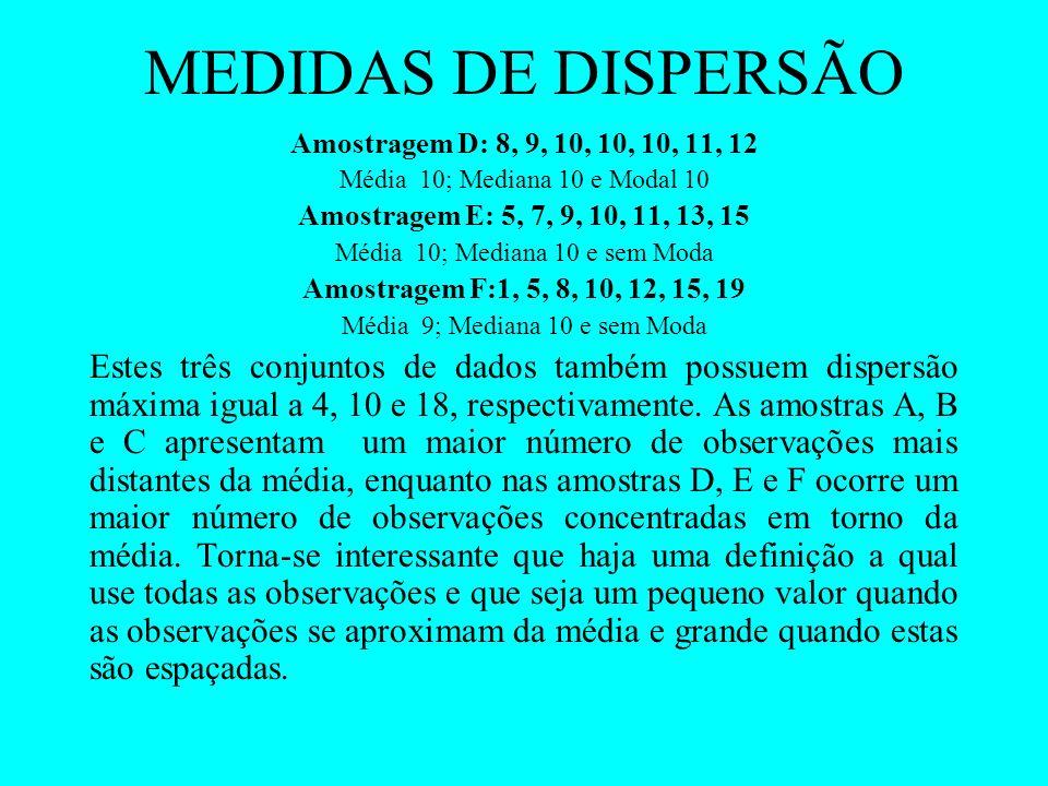MEDIDAS DE DISPERSÃO Amostragem D: 8, 9, 10, 10, 10, 11, 12 Média 10; Mediana 10 e Modal 10 Amostragem E: 5, 7, 9, 10, 11, 13, 15 Média 10; Mediana 10