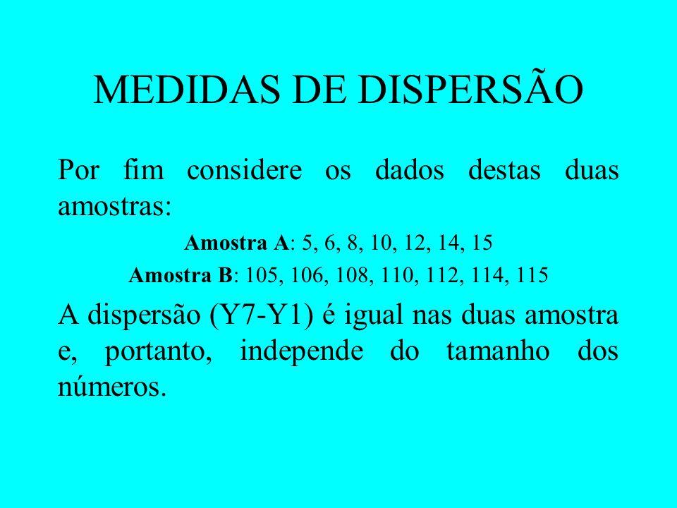 MEDIDAS DE DISPERSÃO Por fim considere os dados destas duas amostras: Amostra A: 5, 6, 8, 10, 12, 14, 15 Amostra B: 105, 106, 108, 110, 112, 114, 115