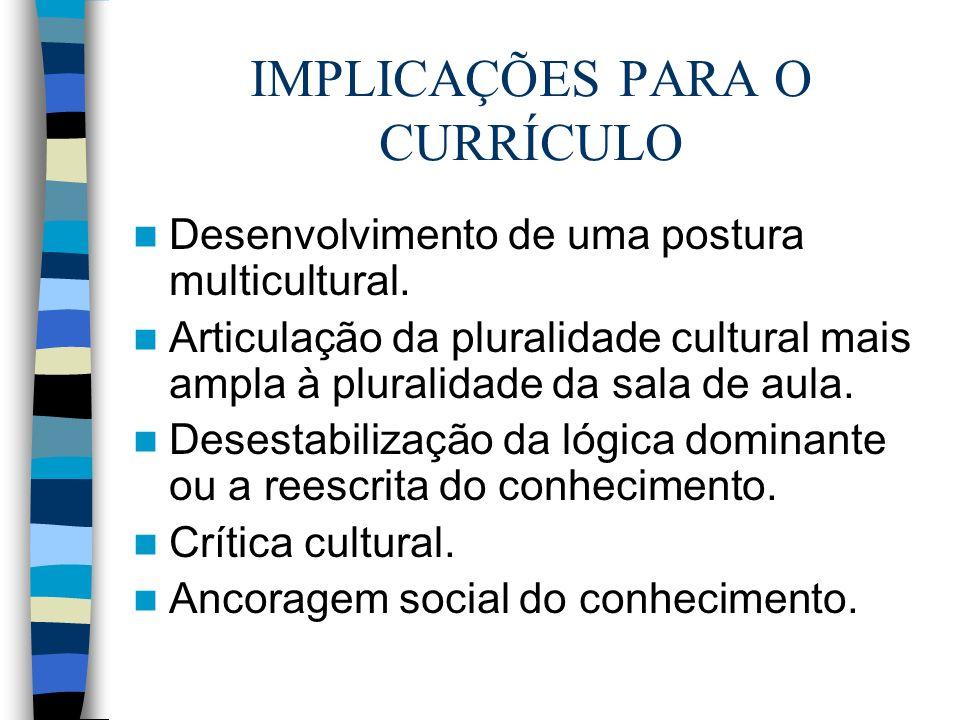 IMPLICAÇÕES PARA O CURRÍCULO Desenvolvimento de uma postura multicultural. Articulação da pluralidade cultural mais ampla à pluralidade da sala de aul