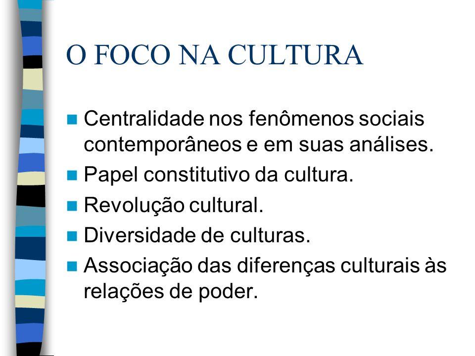 CURRÍCULO E CULTURA Ampliação do termo currículo.