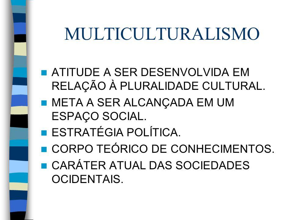 MULTICULTURALISMO ATITUDE A SER DESENVOLVIDA EM RELAÇÃO À PLURALIDADE CULTURAL. META A SER ALCANÇADA EM UM ESPAÇO SOCIAL. ESTRATÉGIA POLÍTICA. CORPO T