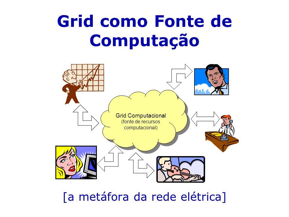 Grid como Fonte de Computação [a metáfora da rede elétrica] Grid Computacional (fonte de recursos computacional) Grid Computacional (fonte de recursos