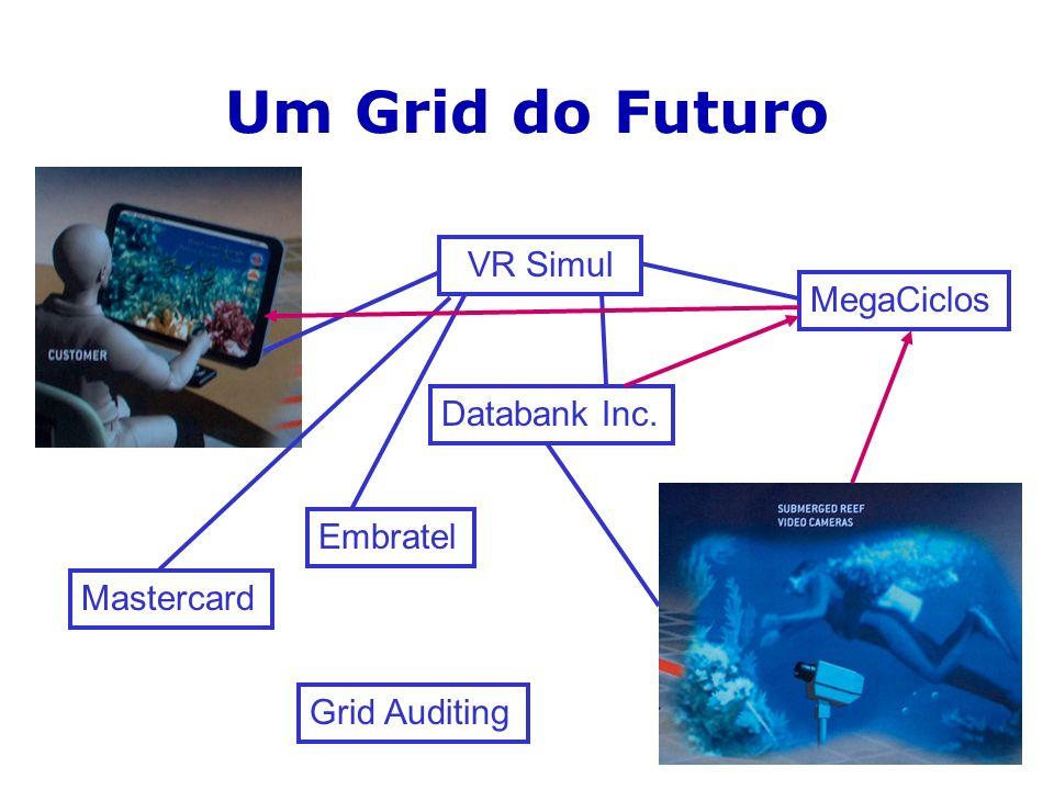 Um Grid do Futuro VR Simul Grid Auditing MegaCiclos Databank Inc. Mastercard Embratel
