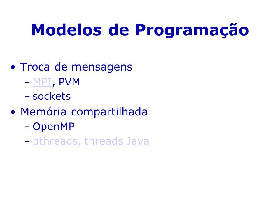 Modelos de Programação Troca de mensagens –MPI, PVMMPI –sockets Memória compartilhada –OpenMP –pthreads, threads Javapthreads, threads Java