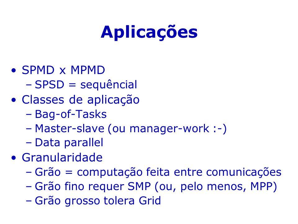 Aplicações SPMD x MPMD –SPSD = sequêncial Classes de aplicação –Bag-of-Tasks –Master-slave (ou manager-work :-) –Data parallel Granularidade –Grão = c