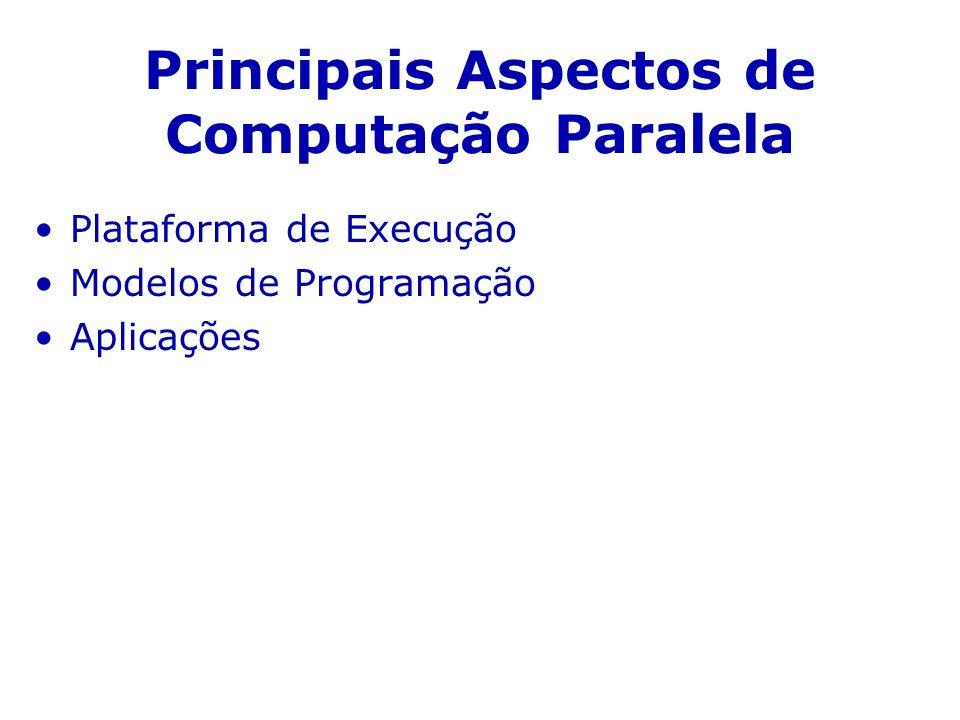 Principais Aspectos de Computação Paralela Plataforma de Execução Modelos de Programação Aplicações