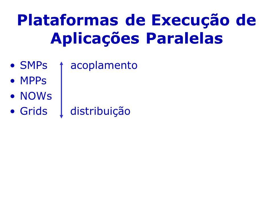 Plataformas de Execução de Aplicações Paralelas SMPs acoplamento MPPs NOWs Grids distribuição