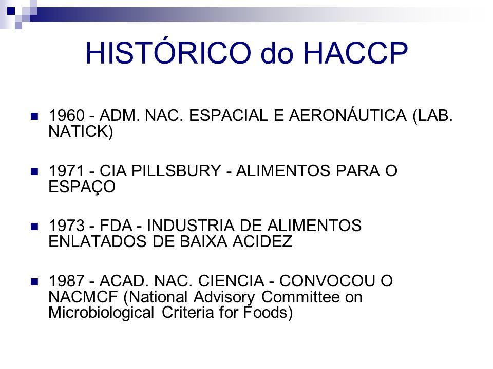 HISTÓRICO do HACCP 1960 - ADM. NAC. ESPACIAL E AERONÁUTICA (LAB. NATICK) 1971 - CIA PILLSBURY - ALIMENTOS PARA O ESPAÇO 1973 - FDA - INDUSTRIA DE ALIM